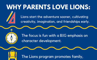 Why Cub Scouting's Program for Kindergarten-age Boys is Right for Your Family: About the Lion Pilot Program